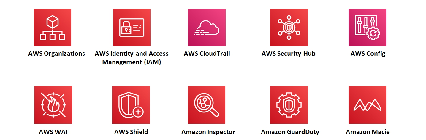 AWS security tools